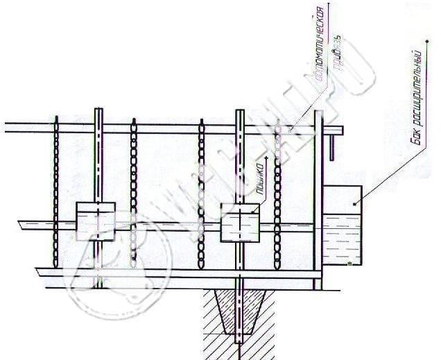 Схема стойлового оборудования