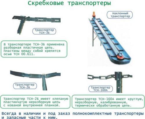Транспортер скребковый ТСН-160